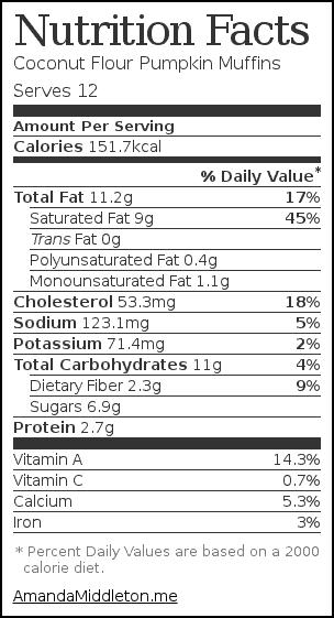 Nutrition label for Coconut Flour Pumpkin Muffins