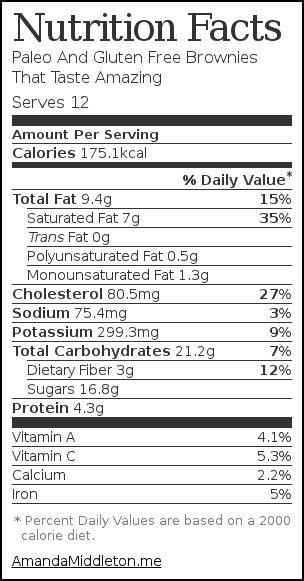 Nutrition label for Paleo And Gluten Free Brownies
